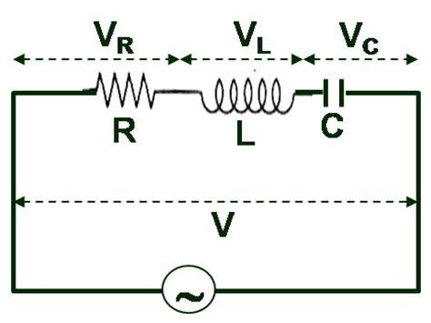 resistor murni adalah 28 images december 2011 uan fisika sma 9 rangkaian arus bolak balik