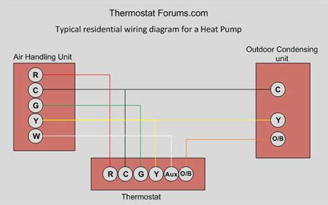 ac wiring diagram thermostat thermostat wiring diagram