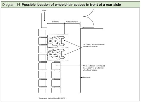 ambulant toilet layout uk ambulant staircase dimensions staircase gallery