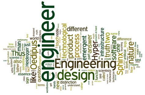 Best Mba Specialization For Mechanical Engineers by Quora Answer What Is The Best Generalization Statement