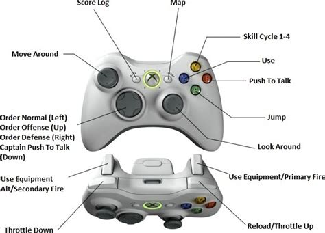 xbox 360 controller layout for pc guns of icarus online play with gamepad joystick