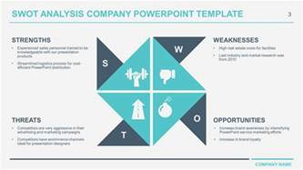Swot Template For Powerpoint by Free Business Swot Analysis Powerpoint Templates