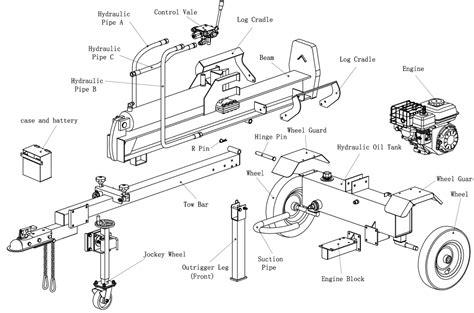 log splitter hydraulic valve diagram log splitter manual perth machiney