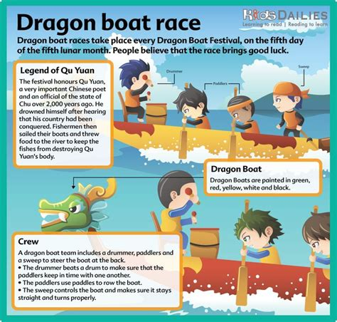 dragon boat racing reading daily10 dragon boat race infographic for children aged 8