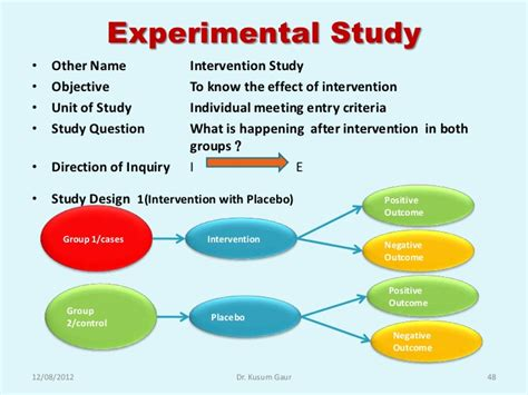 experimental study design study design in research
