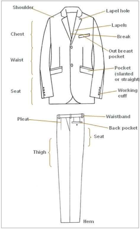 What Are The Different Parts Of A Formal Dress Suit Quora Suit Measurements Template