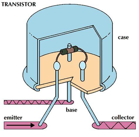 transistor emitter base collector transistor encyclopedia children s homework help dictionary britannica