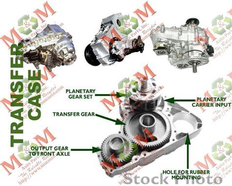 97 jeep transfer 96 97 98 jeep grand transfer model 249