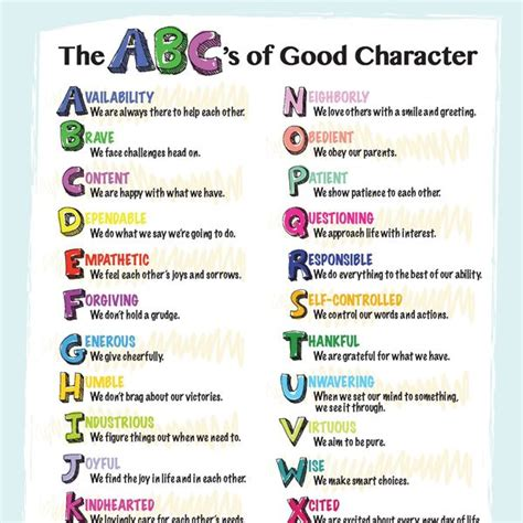 Character Building Letter 25 Best Ideas About List Of Character Traits On List Of Traits Definition Of