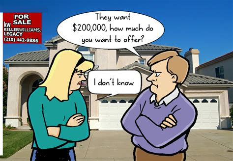 how much should you offer on a house how much to offer on a house 28 images home buying