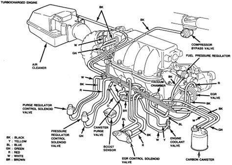 transmission control 1993 ford thunderbird engine control engine wiring jaguar s type engine wiring diagram swap ford 2004 xj8 light jaguar s type