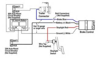 where do i connect wire when installing brake controller on 1995 gmc 4x4 etrailer