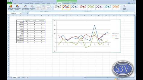 tutorial excel graficas 2010 excel 2010 hacer una gr 225 fica v 237 deo tutorial