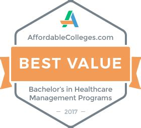 List Of Colleges Offering Mba In Hospital Management In Bangalore by Health Care Administration Midway