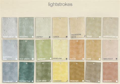 home depot paint colors martha stewart paint colors home depot home painting ideas