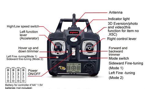 Remote Drone Only Drone Hr S5hw syma x5c test vergleich bewertung drohnen multicopter quadrocopter