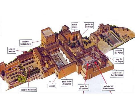 Alhambra Plan by The Alhambra Data Photos Plans Wikiarquitectura