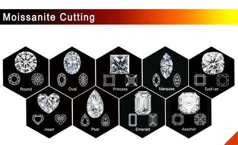 Zircon Diamonds Square 10mmx10mm Vvs oval shaped vvs moissanite can pass test with certificate of