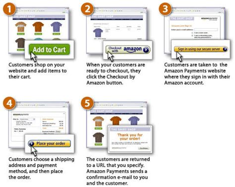 amazon paypal amazon takes on ebay s paypal with new pay service