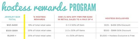 Origami Owl Hostess Rewards - origami owl direct sales jewelry charms necklaces lockets