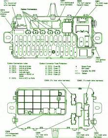 1995 honda civic fuse box diagram circuit wiring diagrams