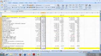 financial modeling example building financial models for