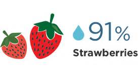 7 day hydration challenge 7 day hydration challenge mindful by sodexo