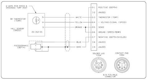 raymarine e120 wiring diagram lowrance hds 7 wiring