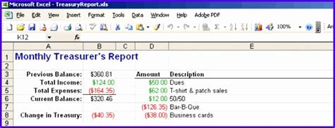 Excel Reports Template Ereads Club 6 Treasurer Report Template Excel Exceltemplates Exceltemplates