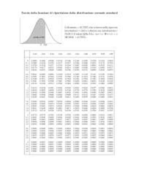 tavole della normale standardizzata tavole ripartizione normale standard docsity