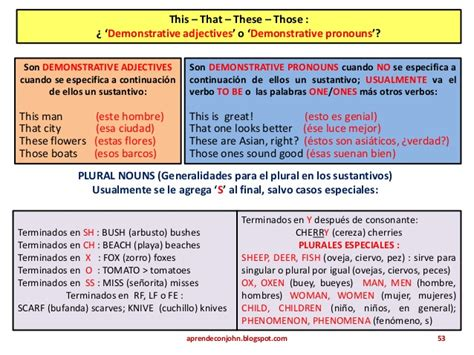 preguntas con this that these those english grammar 4 u