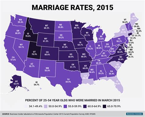 marriage map american marriage changed in 35 years business insider