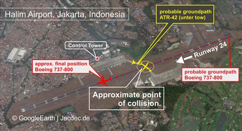 batik air flight radar 2016 04 04 batik b737 800 and atr 42 major ground