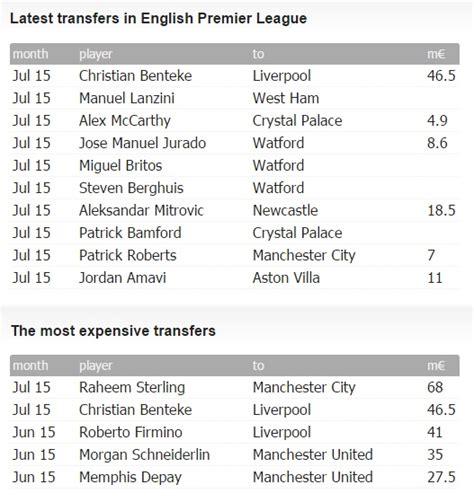 printable epl schedule 2015 16 english premier league 2015 16 live online