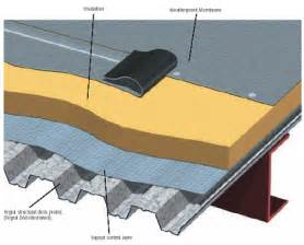 Roofing a patio flat roof deck design roof deck design ideas