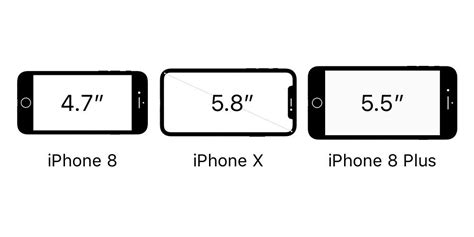 iphone x vs iphone 8 vs iphone 8 plus comparison