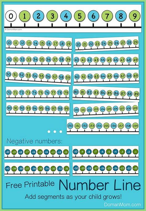 printable class number line free worksheets 187 printable number line to 100 free math
