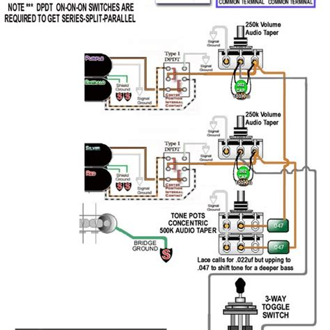 fender lace sensor wiring diagram wiring diagram with