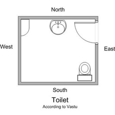 Vastu For Toilet And Bathroom by Bathroom Design According To Vastu Shastra Sixprit Decorps