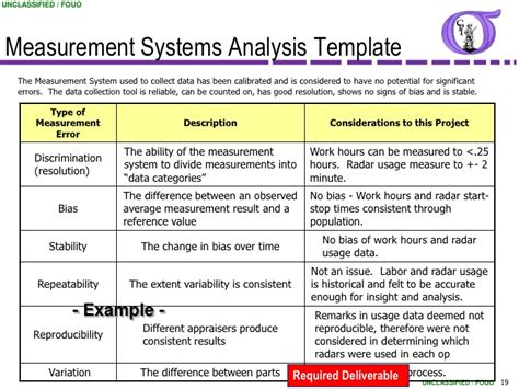 System Analysis Report Template