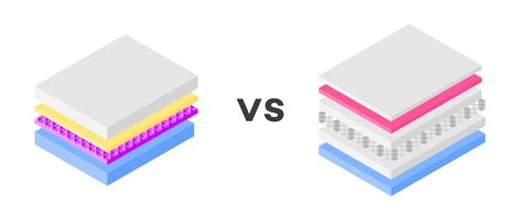 Foam Vs Vs Mattress by Foam Vs Mattresses Best Mattress Reviews 2017