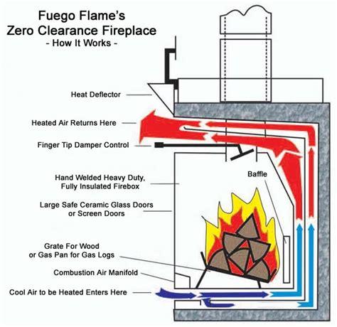 fuegoflame info fireplaces