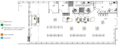 pharmacy dispensary floor plans superpharm store floor plan szukaj w point of