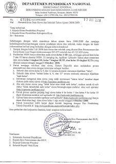 contoh surat dinas dan gambar surat dinas blogspotan