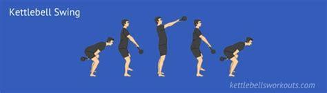 teaching the kettlebell swing kettlebell swing the ultimate kettlebell swing tutorial