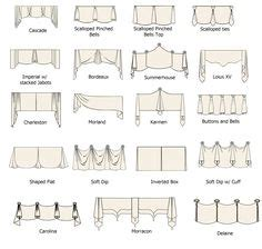 types of curtains pdf tips for a lovely life on pinterest proper table setting