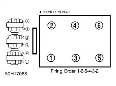 pontiac 3400 firing order diagram pontiac free engine image for user manual