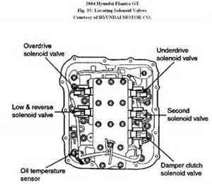 2004 hyundai elantra transmission problems transmission
