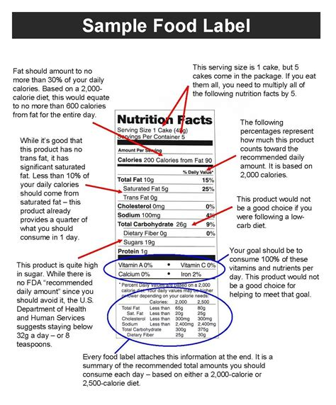 food label design exles food label exles pictures to pin on pinterest pinsdaddy