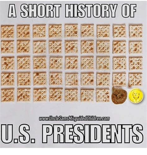 Us History Shorts An American A History Of Us Presidents Meme On Sizzle
